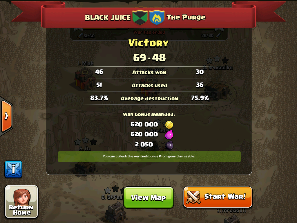 Black Juice vs The Purge