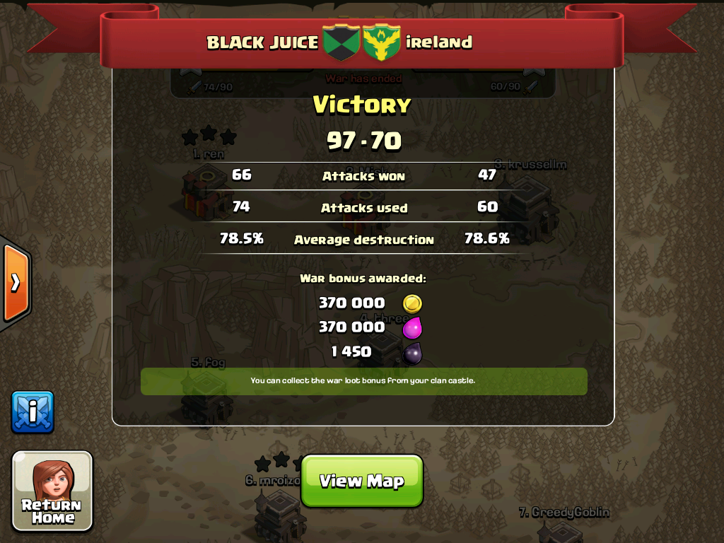 Black Juice vs Disfunctional