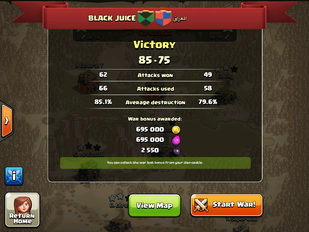 Black Juice vs XXX