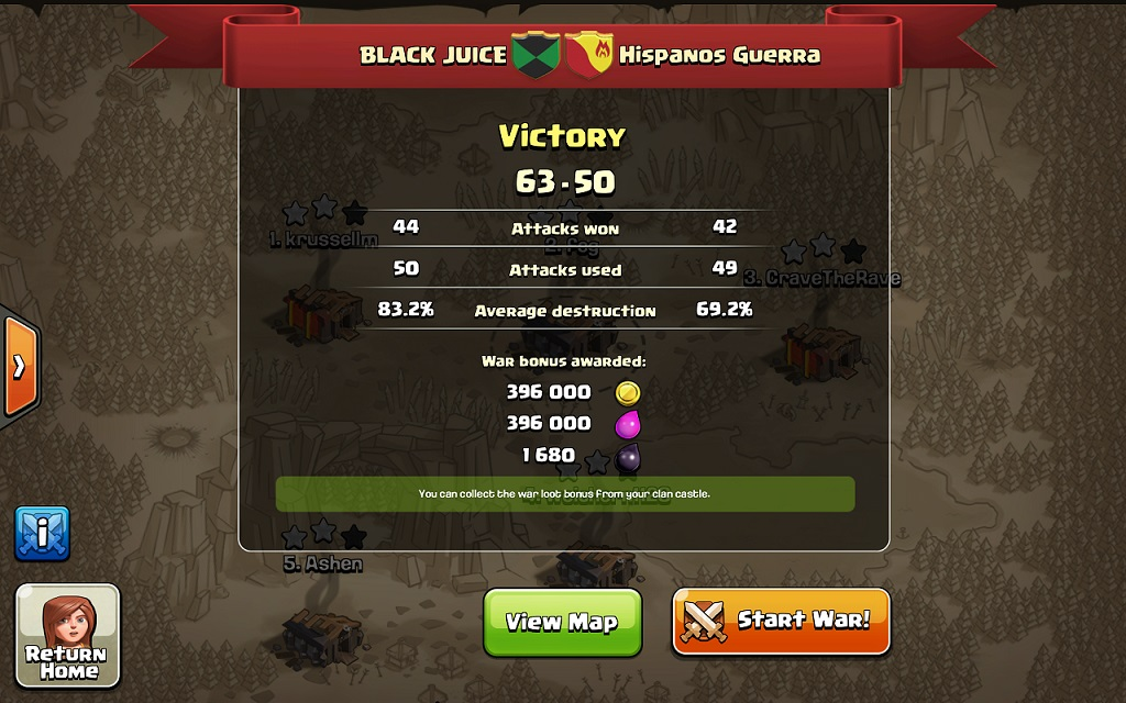 Black Juice vs Hispanos Guerra